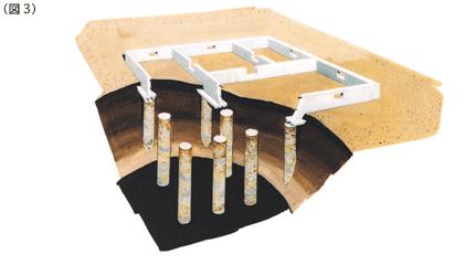 柱状改良工法イメージ3